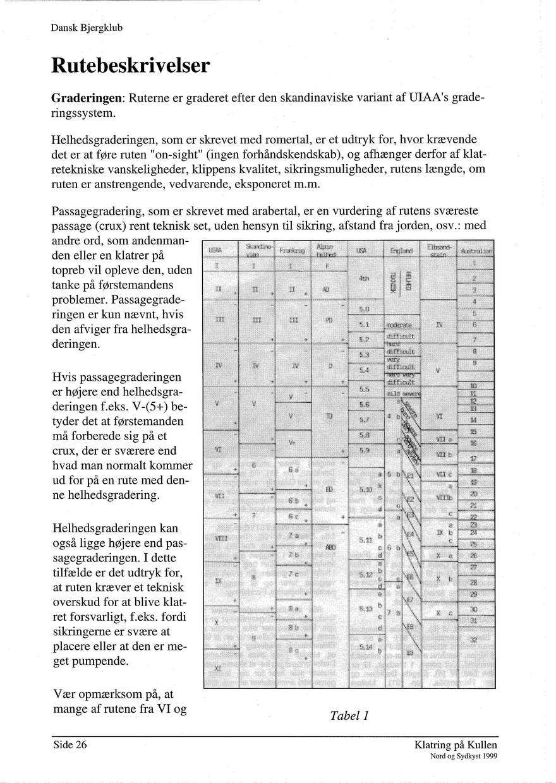 Klatring paa kullen 1999 side 026.jpg
